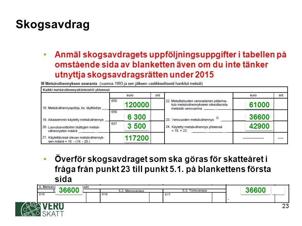 Skogsavdrag Anmäl skogsavdragets uppföljningsuppgifter i tabellen på omstående sida av blanketten även om du inte tänker utnyttja skogsavdragsrätten under 2015 Överför skogsavdraget som ska göras för skatteåret i fråga från punkt 23 till punkt 5.1.
