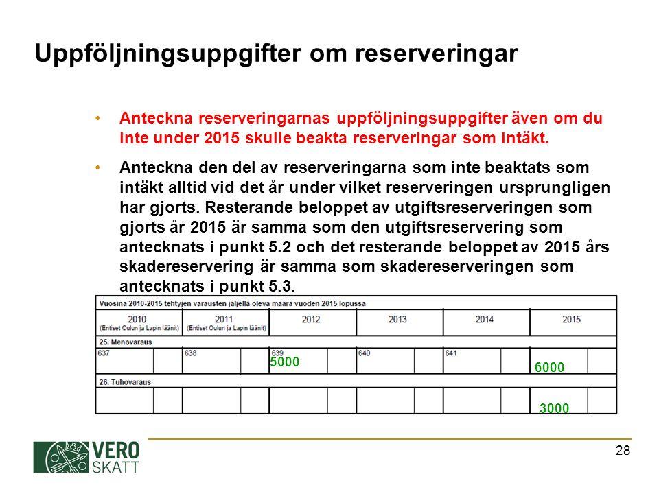 Uppföljningsuppgifter om reserveringar Anteckna reserveringarnas uppföljningsuppgifter även om du inte under 2015 skulle beakta reserveringar som intäkt.