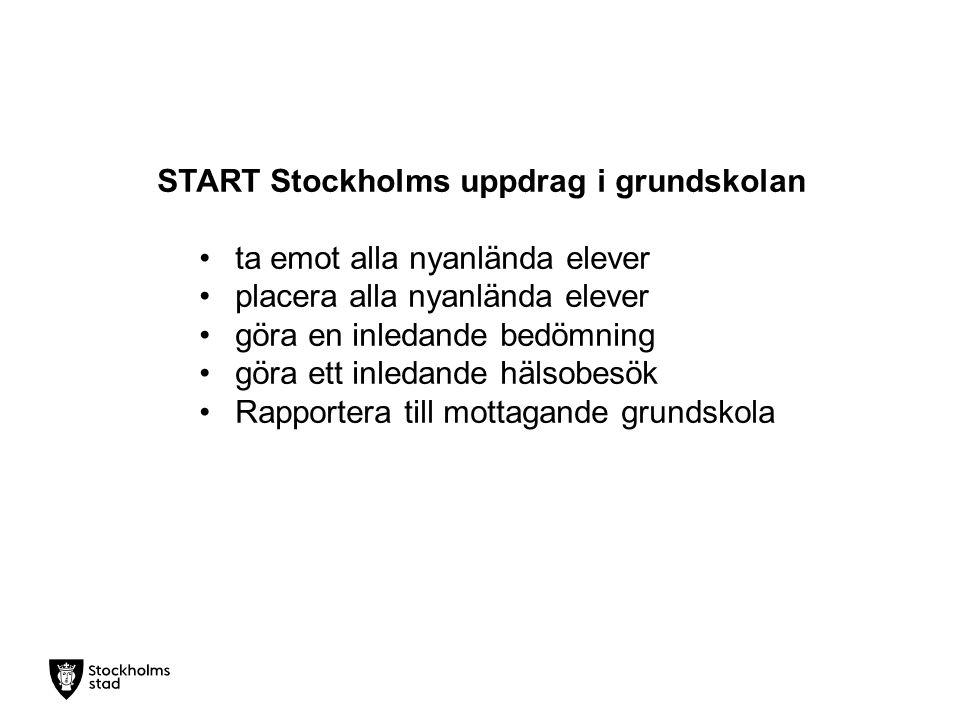 START Stockholms uppdrag i grundskolan ta emot alla nyanlända elever placera alla nyanlända elever göra en inledande bedömning göra ett inledande hälsobesök Rapportera till mottagande grundskola
