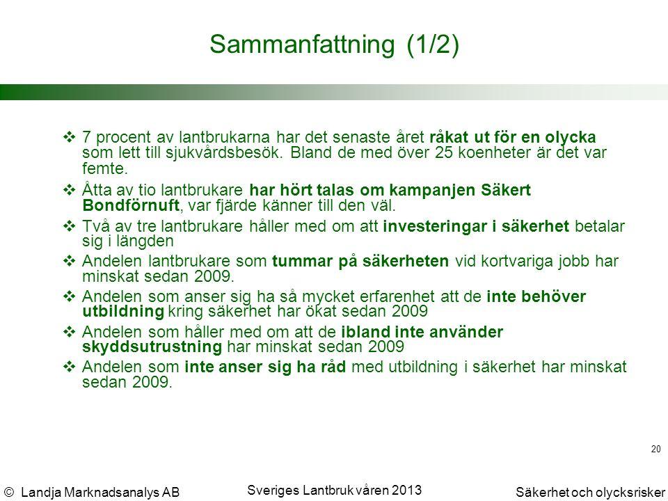 © Landja Marknadsanalys ABSäkerhet och olycksrisker Sveriges Lantbruk våren 2013 20 Sammanfattning (1/2)  7 procent av lantbrukarna har det senaste året råkat ut för en olycka som lett till sjukvårdsbesök.