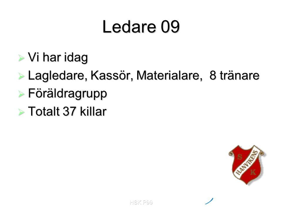 HSK P99 Ledare 09  Vi har idag  Lagledare, Kassör, Materialare, 8 tränare  Föräldragrupp  Totalt 37 killar