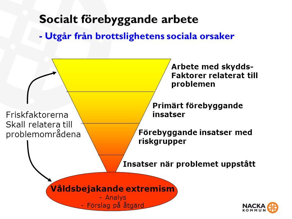 Socialt förebyggande arbete - Utgår från brottslighetens sociala orsaker Insatser när problemet uppstått Förebyggande insatser med riskgrupper Primärt förebyggande insatser Arbete med skydds- Faktorer relaterat till problemen Våldsbejakande extremism -Analys -Förslag på åtgärd Friskfaktorerna Skall relatera till problemområdena