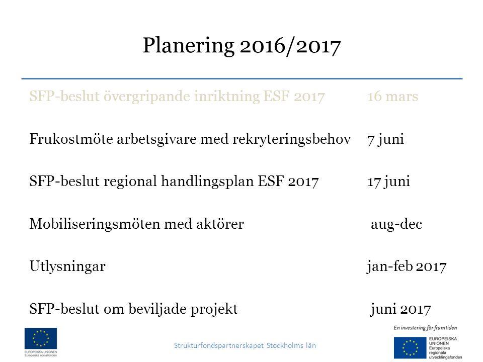 Planering 2016/2017 Strukturfondspartnerskapet Stockholms län SFP-beslut övergripande inriktning ESF 201716 mars Frukostmöte arbetsgivare med rekryteringsbehov7 juni SFP-beslut regional handlingsplan ESF 201717 juni Mobiliseringsmöten med aktörer aug-dec Utlysningar jan-feb2017 SFP-beslut om beviljade projekt juni 2017
