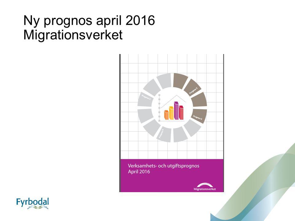 Ny prognos april 2016 Migrationsverket