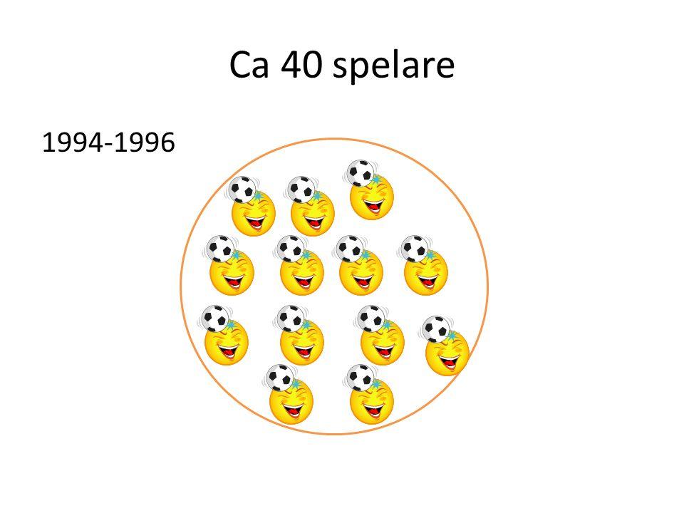 Ca 40 spelare 1994-1996