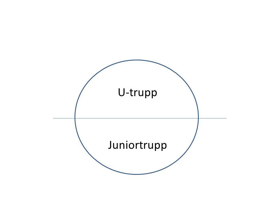 U-trupp Juniortrupp