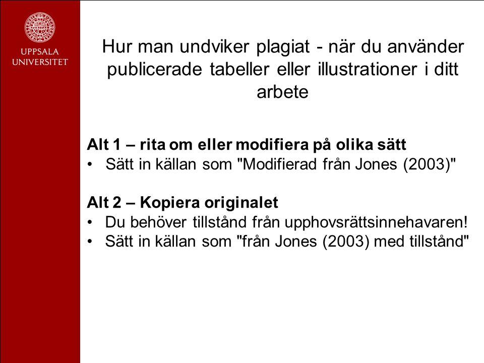 Hur man undviker plagiat - när du använder publicerade tabeller eller illustrationer i ditt arbete Alt 1 – rita om eller modifiera på olika sätt Sätt in källan som Modifierad från Jones (2003) Alt 2 – Kopiera originalet Du behöver tillstånd från upphovsrättsinnehavaren.