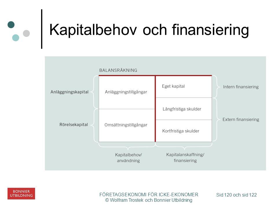 Sid 120 och sid 122 FÖRETAGSEKONOMI FÖR ICKE-EKONOMER © Wolfram Trostek och Bonnier Utbildning Kapitalbehov och finansiering