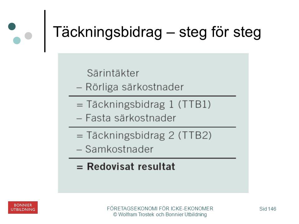 Sid 146 FÖRETAGSEKONOMI FÖR ICKE-EKONOMER © Wolfram Trostek och Bonnier Utbildning Täckningsbidrag – steg för steg