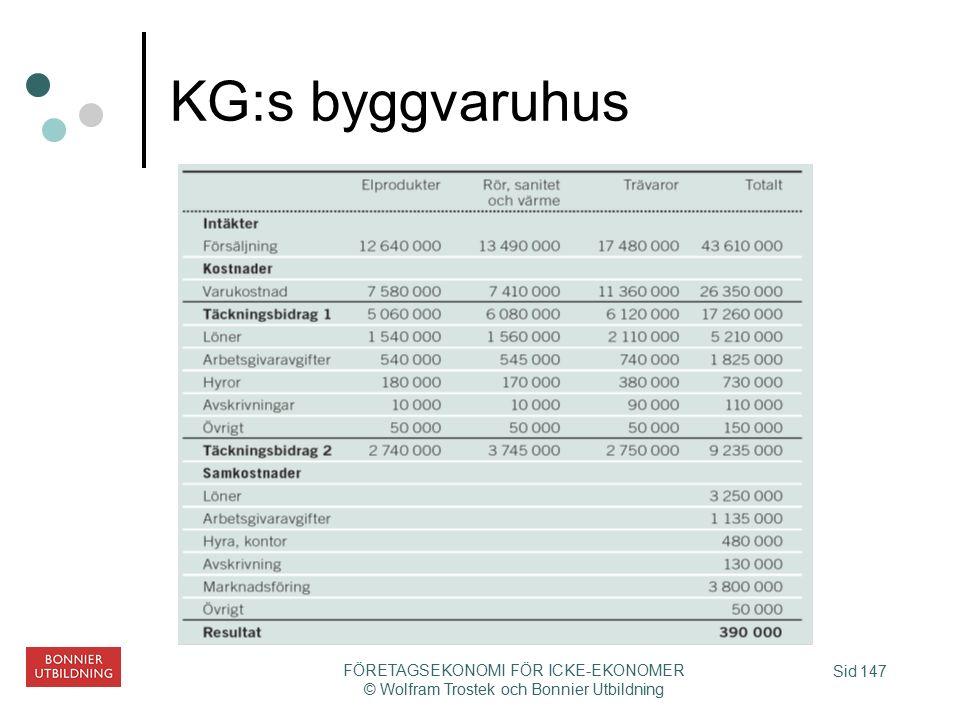 Sid 147 FÖRETAGSEKONOMI FÖR ICKE-EKONOMER © Wolfram Trostek och Bonnier Utbildning KG:s byggvaruhus