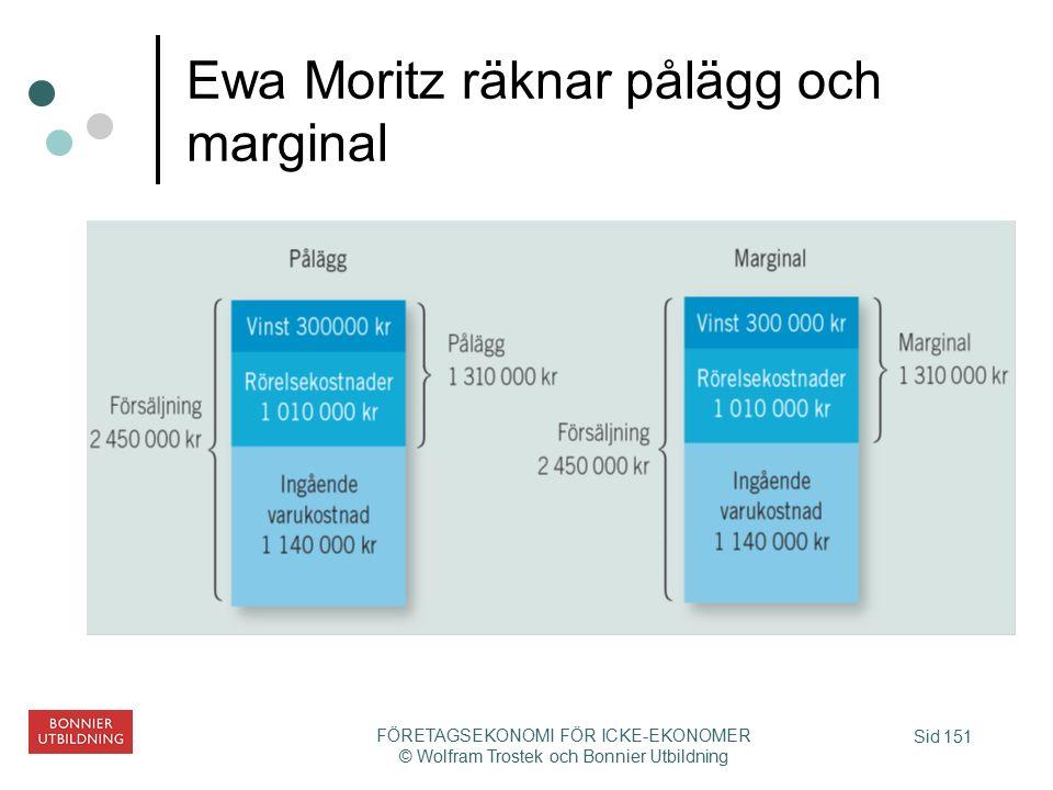 Sid 151 FÖRETAGSEKONOMI FÖR ICKE-EKONOMER © Wolfram Trostek och Bonnier Utbildning Ewa Moritz räknar pålägg och marginal