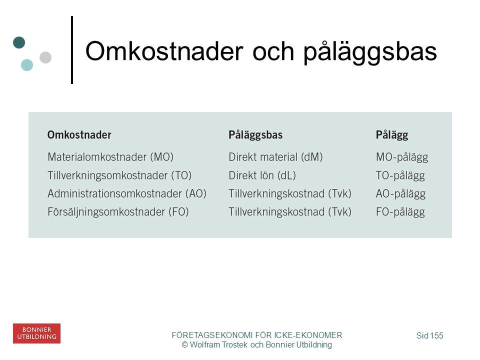 Sid 155 FÖRETAGSEKONOMI FÖR ICKE-EKONOMER © Wolfram Trostek och Bonnier Utbildning Omkostnader och påläggsbas