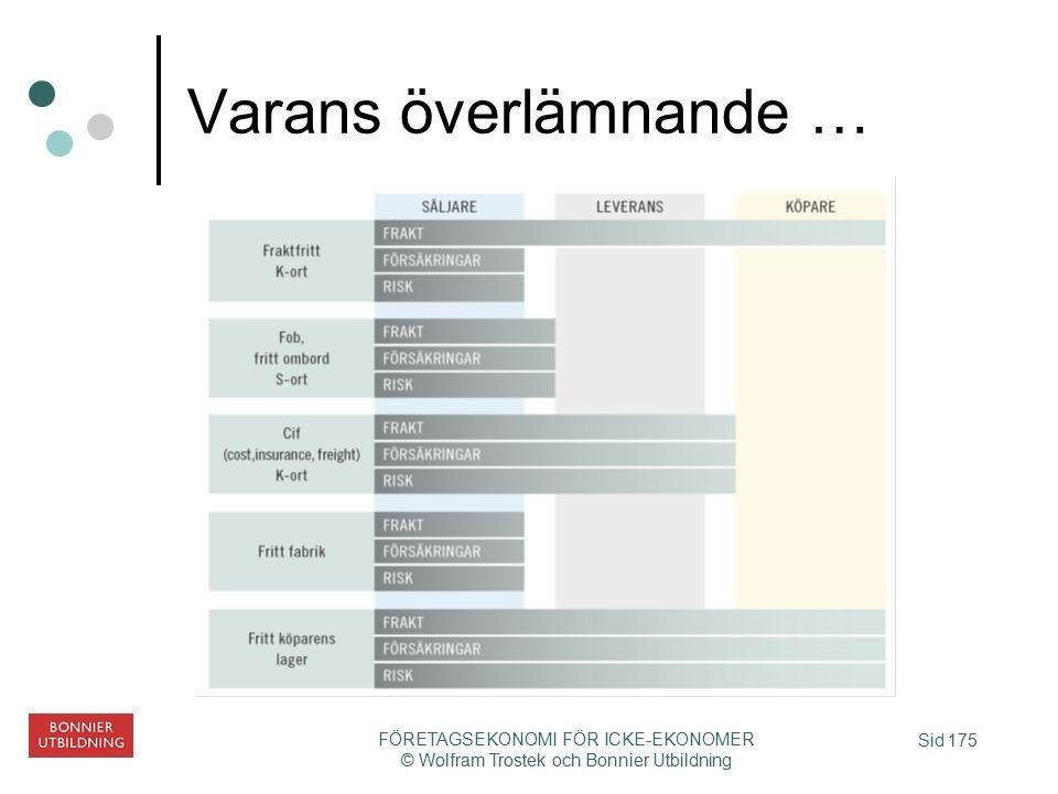Sid 175 FÖRETAGSEKONOMI FÖR ICKE-EKONOMER © Wolfram Trostek och Bonnier Utbildning Varans överlämnande …