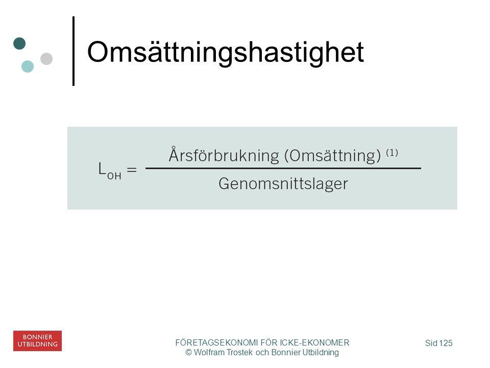Sid 125 FÖRETAGSEKONOMI FÖR ICKE-EKONOMER © Wolfram Trostek och Bonnier Utbildning Omsättningshastighet