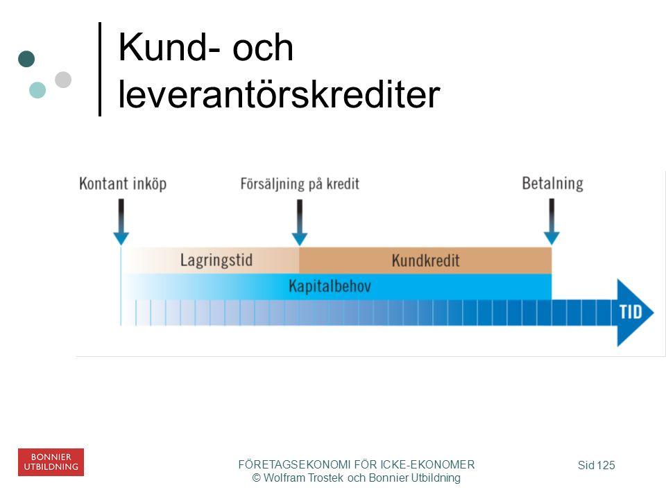 Sid 125 FÖRETAGSEKONOMI FÖR ICKE-EKONOMER © Wolfram Trostek och Bonnier Utbildning Kund- och leverantörskrediter