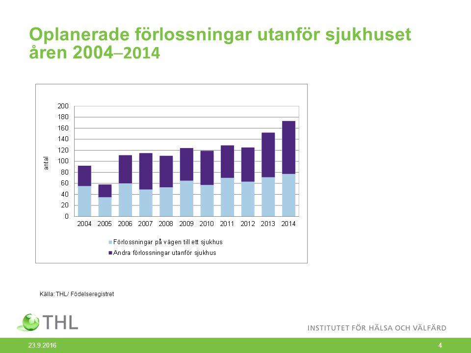 Förlossningar per 1000 kvinnor i 15 ─ 49-års ålder indelade efter sjukvårdsdistrikt år 2014 23.9.20165 Källa: THL/ Födelseregistret