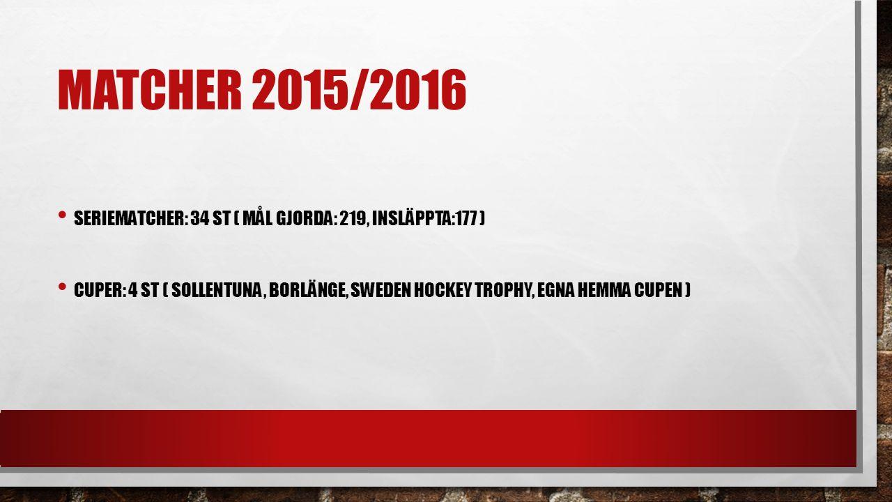 MATCHER 2015/2016 SERIEMATCHER: 34 ST ( MÅL GJORDA: 219, INSLÄPPTA:177 ) CUPER: 4 ST ( SOLLENTUNA, BORLÄNGE, SWEDEN HOCKEY TROPHY, EGNA HEMMA CUPEN )