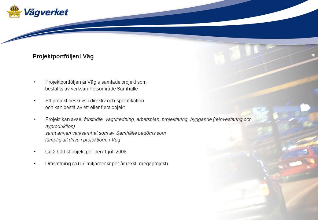 Arbetsmaterial 2008-04-21 Projektportföljen i Väg Projektportföljen är Väg:s samlade projekt som beställts av verksamhetsområde Samhälle Ett projekt beskrivs i direktiv och specifikation och kan bestå av ett eller flera objekt Projekt kan avse: förstudie, vägutredning, arbetsplan, projektering, byggande (reinvestering och nyproduktion) samt annan verksamhet som av Samhälle bedöms som lämplig att driva i projektform i Väg Ca 2 500 st objekt per den 1 juli 2008 Omsättning ca 6-7 miljarder kr per år (exkl.