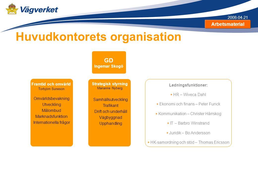 Arbetsmaterial 2008-04-21 Vägs organisation