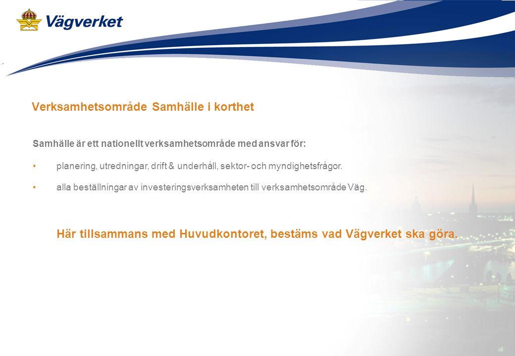 Arbetsmaterial 2008-04-21 Verksamhetsområde Samhälle i korthet Samhälle är ett nationellt verksamhetsområde med ansvar för: planering, utredningar, drift & underhåll, sektor- och myndighetsfrågor.