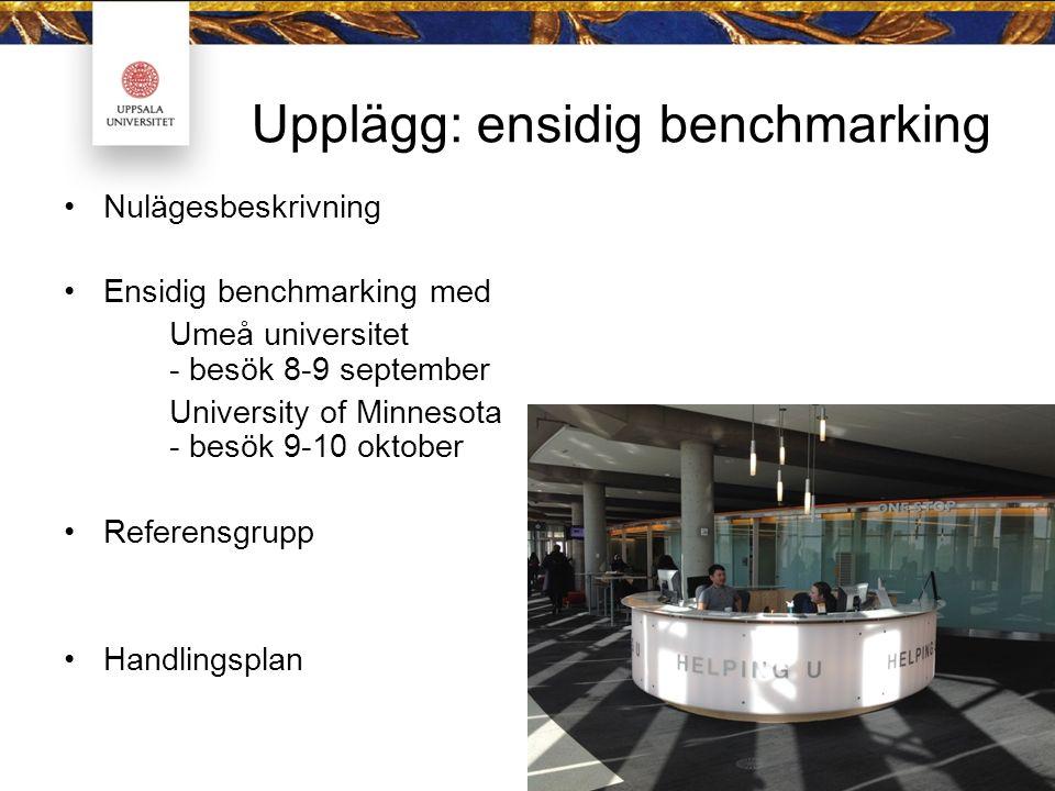 Nulägesbeskrivning Ensidig benchmarking med Umeå universitet - besök 8-9 september University of Minnesota - besök 9-10 oktober Referensgrupp Handlingsplan Upplägg: ensidig benchmarking