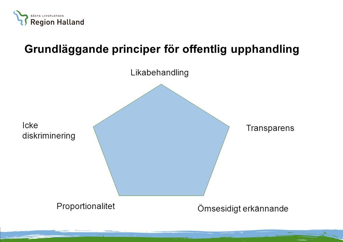 Likabehandling Transparens Icke diskriminering Proportionalitet Ömsesidigt erkännande Grundläggande principer för offentlig upphandling