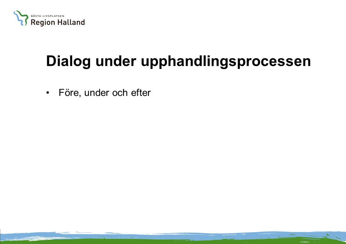 Dialog under upphandlingsprocessen Före, under och efter