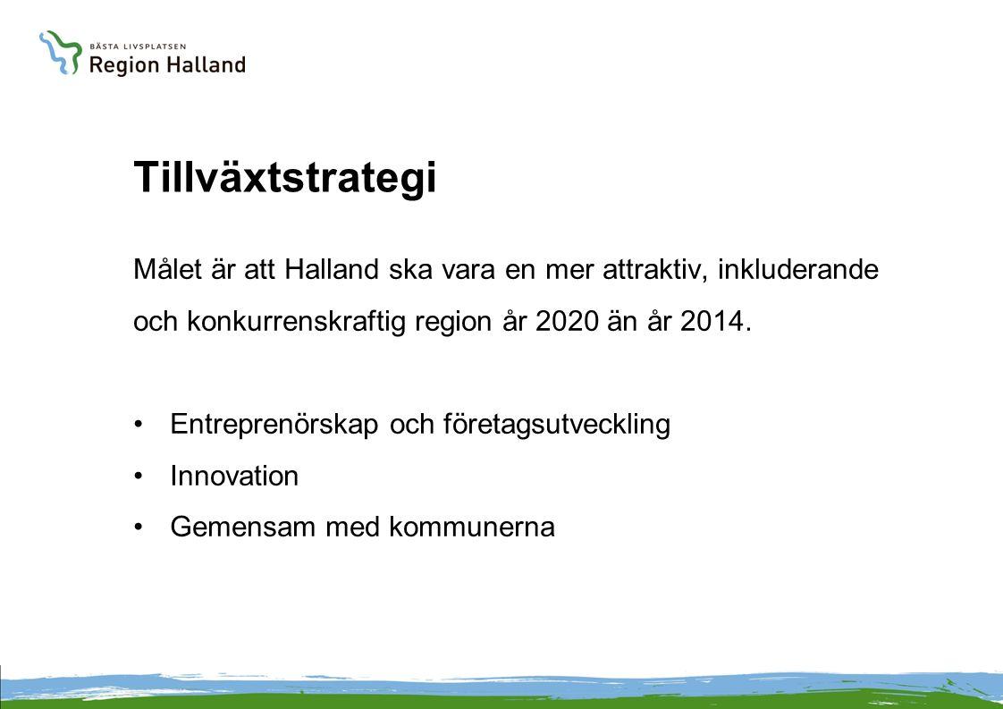 Tillväxtstrategi Målet är att Halland ska vara en mer attraktiv, inkluderande och konkurrenskraftig region år 2020 än år 2014.