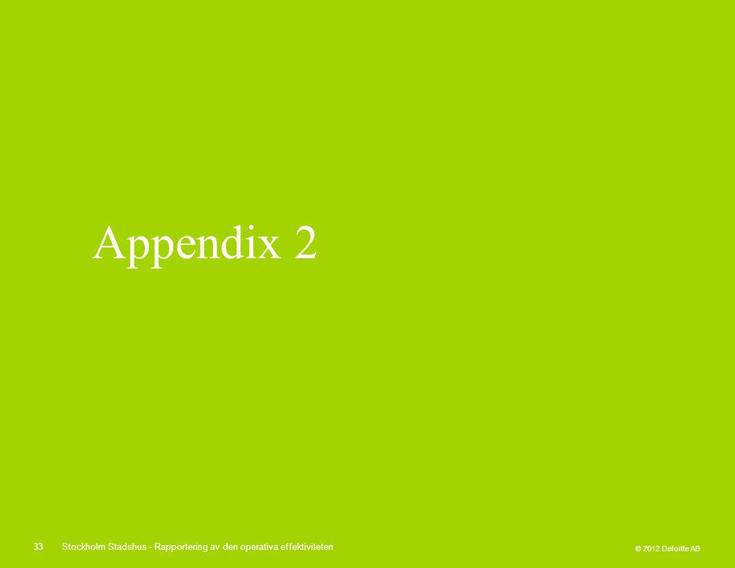 © 2012 Deloitte AB Appendix 2 33Stockholm Stadshus - Rapportering av den operativa effektiviteten