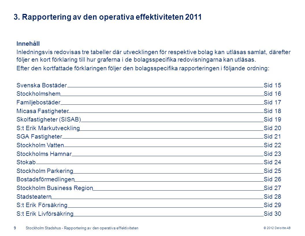 © 2012 Deloitte AB 9Stockholm Stadshus - Rapportering av den operativa effektiviteten 3.