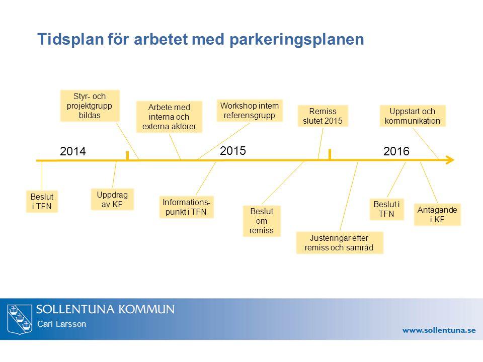 Carl Larsson Tidsplan för arbetet med parkeringsplanen 2016 2015 2014 Beslut i TFN Uppdrag av KF Styr- och projektgrupp bildas Remiss slutet 2015 Work