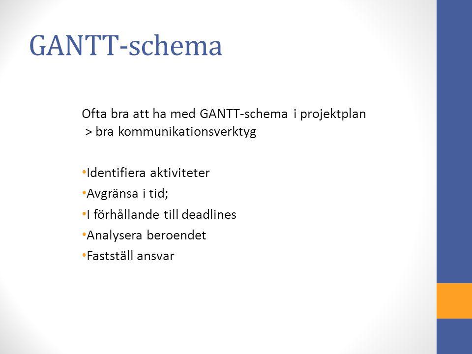 GANTT-schema Ofta bra att ha med GANTT-schema i projektplan > bra kommunikationsverktyg Identifiera aktiviteter Avgränsa i tid; I förhållande till deadlines Analysera beroendet Fastställ ansvar