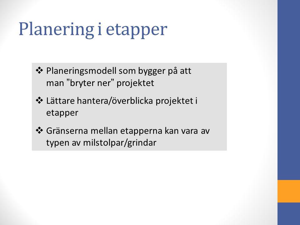  Planeringsmodell som bygger på att man bryter ner projektet  Lättare hantera/överblicka projektet i etapper  Gränserna mellan etapperna kan vara av typen av milstolpar/grindar Planering i etapper