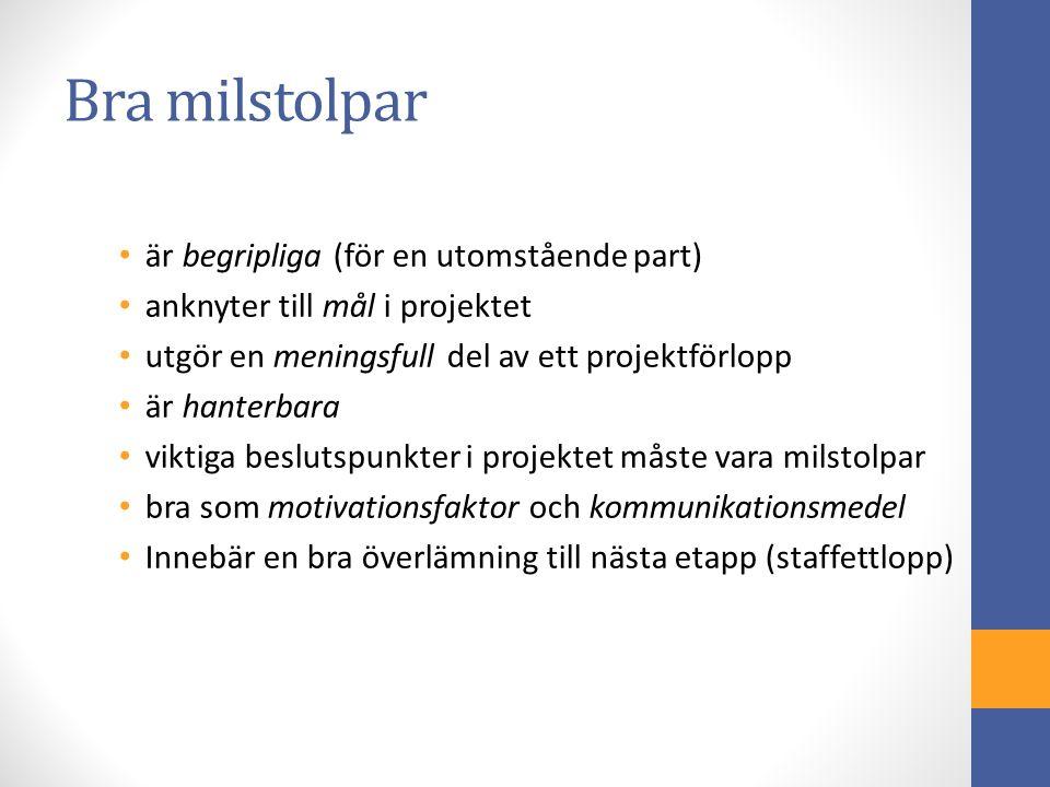 GANTT-schema Populärt planeringsverktyg Schema med aktiviteter, tidpunkter (och ansvariga) Mycket överskådligt Klippa gräset Räfsa Sätta på kaffe Stina Nils 8.30 9.3010.30