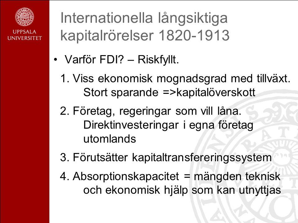 Internationella långsiktiga kapitalrörelser 1820-1913 Kapitalet användes till: 1.