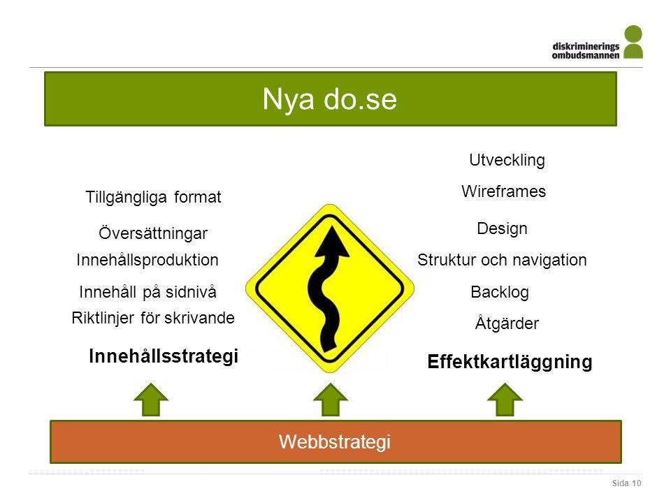 Sida 10 Innehållsstrategi Effektkartläggning Åtgärder Struktur och navigation Design Wireframes Riktlinjer för skrivande Tillgängliga format Innehållsproduktion Backlog Nya do.se Webbstrategi Översättningar Utveckling Innehåll på sidnivå