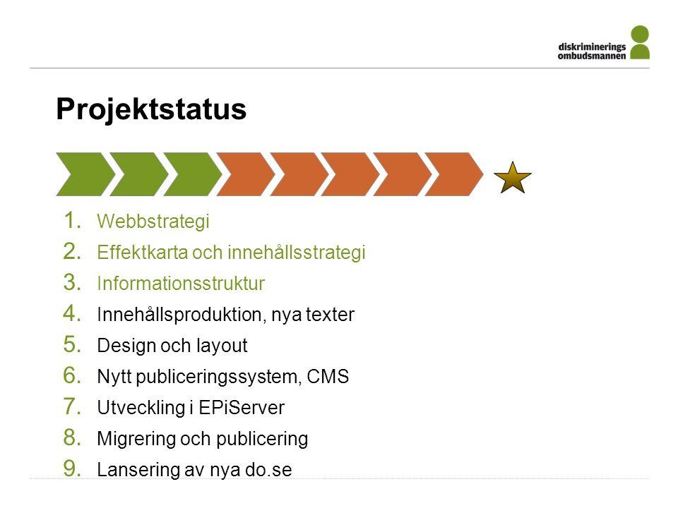 1. Webbstrategi 2. Effektkarta och innehållsstrategi 3. Informationsstruktur 4. Innehållsproduktion, nya texter 5. Design och layout 6. Nytt publiceri