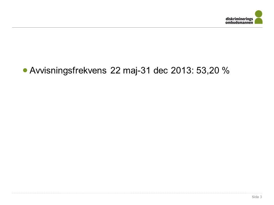 Avvisningsfrekvens 22 maj-31 dec 2013: 53,20 % Sida 3