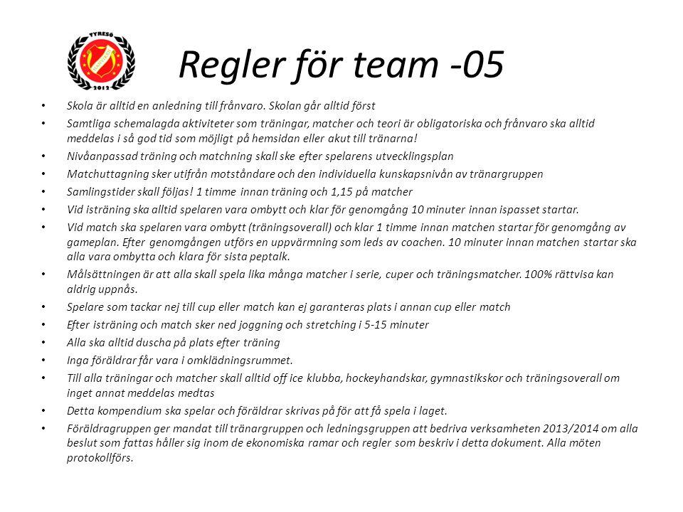 Regler för team -05 Skola är alltid en anledning till frånvaro.