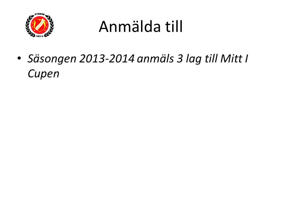 Anmälda till Säsongen 2013-2014 anmäls 3 lag till Mitt I Cupen