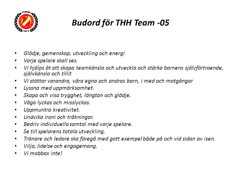 Budord för THH Team -05 Glädje, gemenskap, utveckling och energi Varje spelare skall ses.