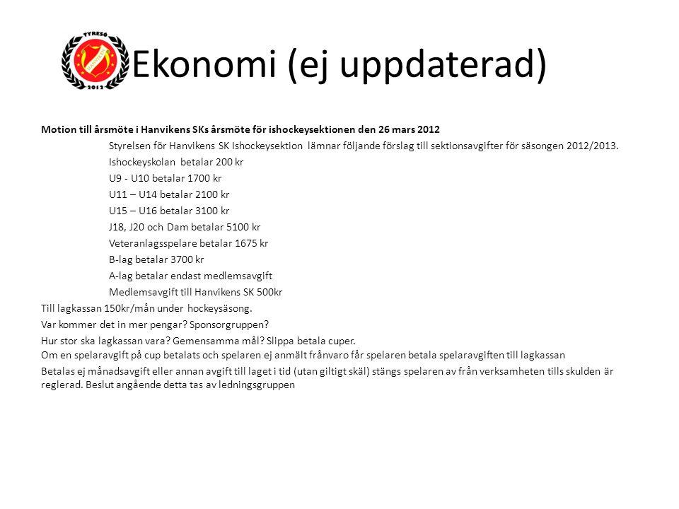 Ekonomi (ej uppdaterad) Motion till årsmöte i Hanvikens SKs årsmöte för ishockeysektionen den 26 mars 2012 Styrelsen för Hanvikens SK Ishockeysektion lämnar följande förslag till sektionsavgifter för säsongen 2012/2013.