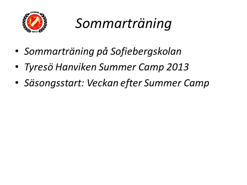 Sommarträning Sommarträning på Sofiebergskolan Tyresö Hanviken Summer Camp 2013 Säsongsstart: Veckan efter Summer Camp