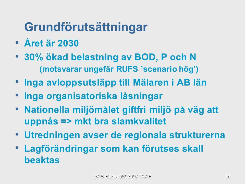 VAS-Rådet 060209 / TA AF14 Året är 2030 30% ökad belastning av BOD, P och N (motsvarar ungefär RUFS 'scenario hög') Inga avloppsutsläpp till Mälaren i AB län Inga organisatoriska låsningar Nationella miljömålet giftfri miljö på väg att uppnås => mkt bra slamkvalitet Utredningen avser de regionala strukturerna Lagförändringar som kan förutses skall beaktas Grundförutsättningar