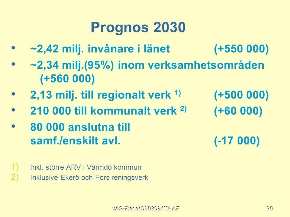 VAS-Rådet 060209 / TA AF20 ~2,42 milj.