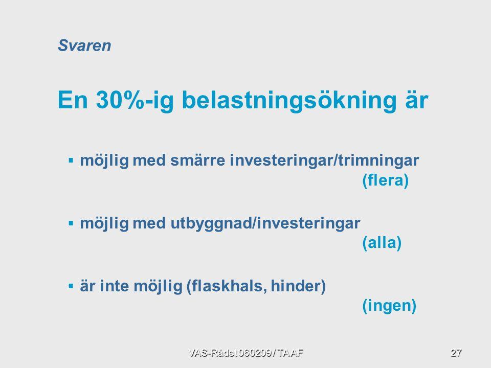VAS-Rådet 060209 / TA AF27   möjlig med smärre investeringar/trimningar (flera)   möjlig med utbyggnad/investeringar (alla)   är inte möjlig (flaskhals, hinder) (ingen) Svaren En 30%-ig belastningsökning är