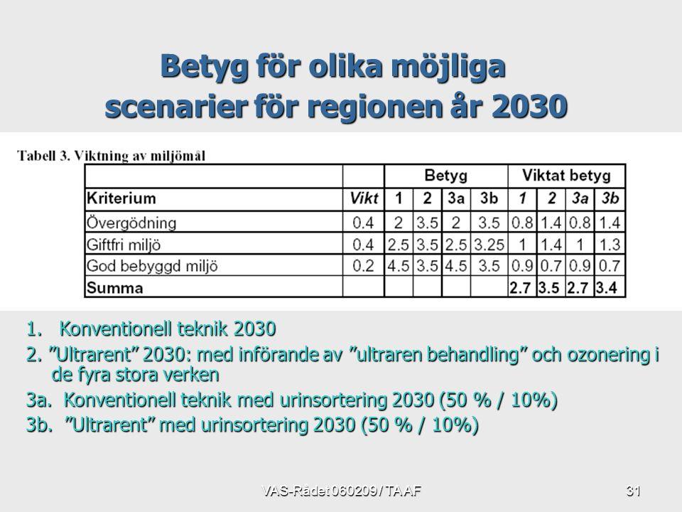 VAS-Rådet 060209 / TA AF31 Betyg för olika möjliga scenarier för regionen år 2030 1.