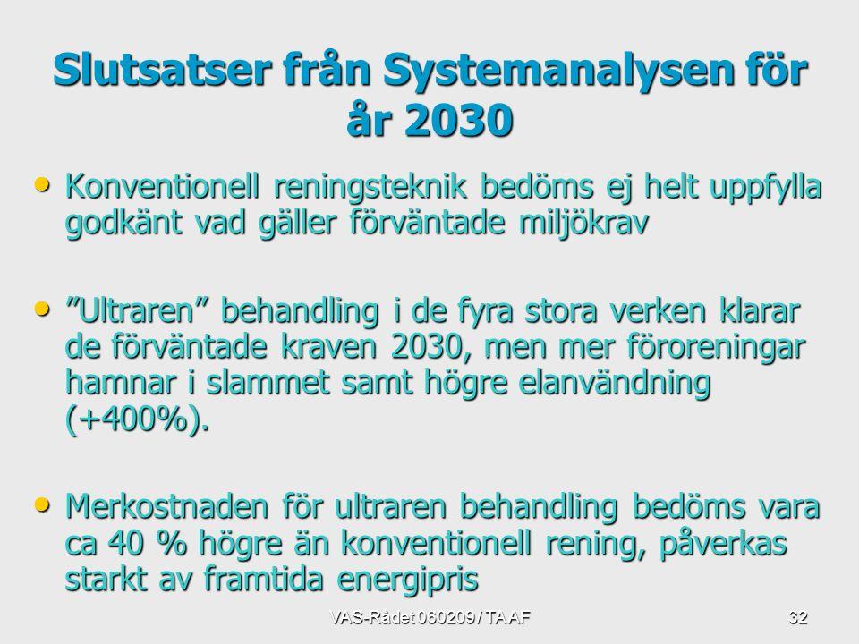 VAS-Rådet 060209 / TA AF32 Slutsatser från Systemanalysen för år 2030 Konventionell reningsteknik bedöms ej helt uppfylla godkänt vad gäller förväntade miljökrav Konventionell reningsteknik bedöms ej helt uppfylla godkänt vad gäller förväntade miljökrav Ultraren behandling i de fyra stora verken klarar de förväntade kraven 2030, men mer föroreningar hamnar i slammet samt högre elanvändning (+400%).