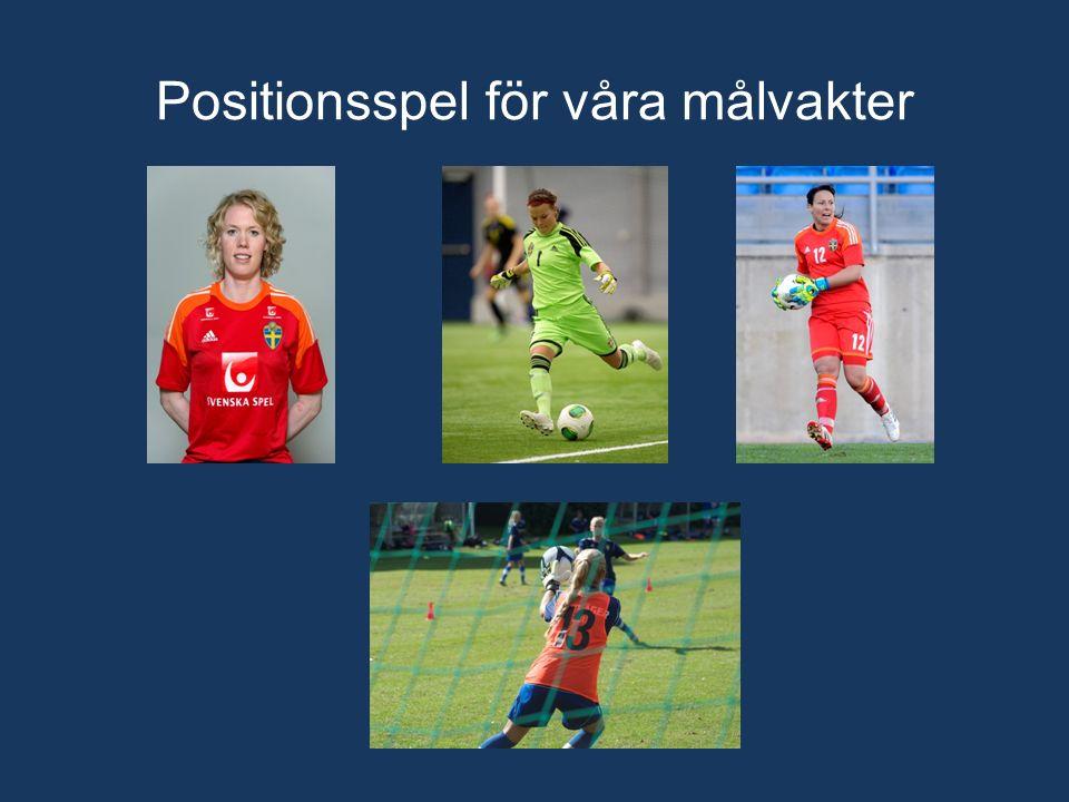 Positionsspel för våra målvakter