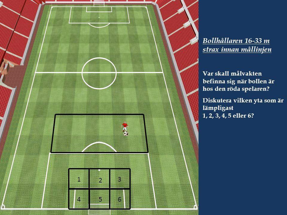 Bollhållaren 16-33 m strax innan mållinjen Var skall målvakten befinna sig när bollen är hos den röda spelaren.